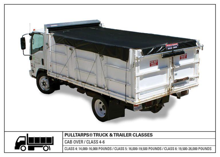 truck class, cab over, hauling, tarps, truck tarping, class 4-6