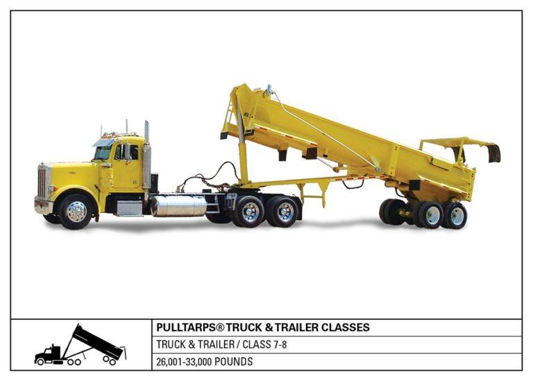 truck class, end dump, hauling, tarps, truck tarping, class 7-8